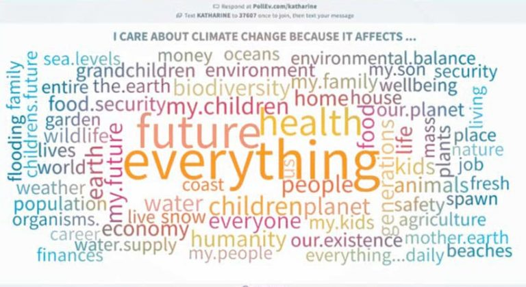 How to Change the Way We Talk about Climate Change